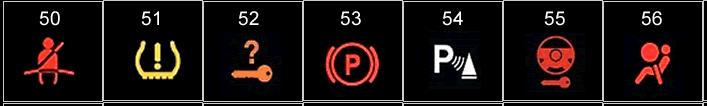 Bmw Warning Lights Bmw Dash Indicator Lights Bmw Dashboard Lights